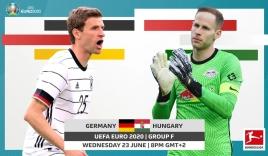 Nhận định trận đấu Đức vs Hungary, 02h00 ngày 24/06: Thôi đừng chiêm bao