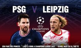 Nhận định PSG vs Leipzig (2h00, 20/10) vòng bảng Champions League: Chênh lệch đẳng cấp