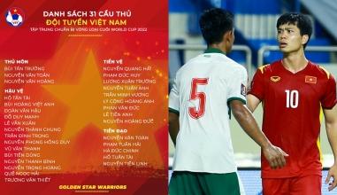 Danh sách ĐT Việt Nam dự vòng loại thứ 3 World Cup 2022: HLV Park Hang-seo gạch tên Công Phượng