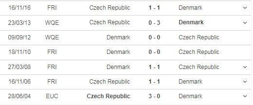 Nhận định Cộng hòa Séc vs Đan Mạch 23h00 ngày 03/07: Tái hiện ký ức Euro 1992 6