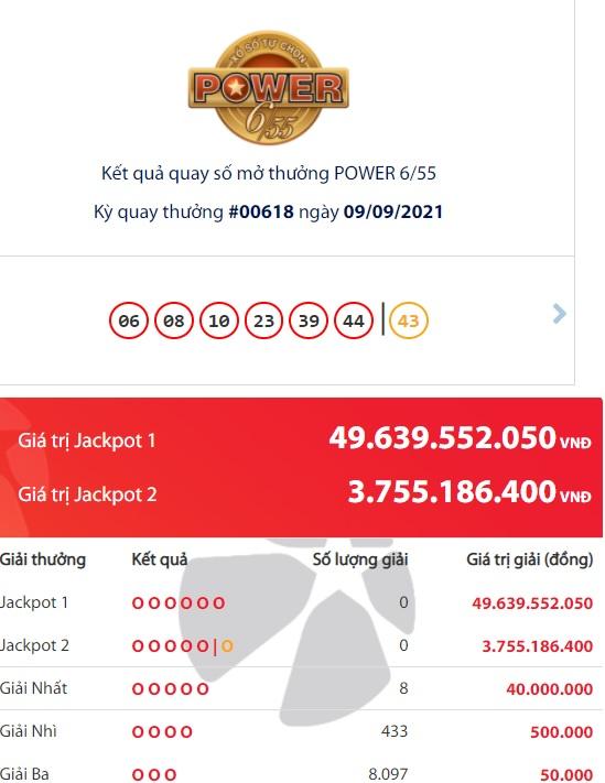 Xổ số Vietlott Power 6/55: 'Đại gia' trúng giải Jackpot khủng gần 50 tỷ đồng lộ diện? 1