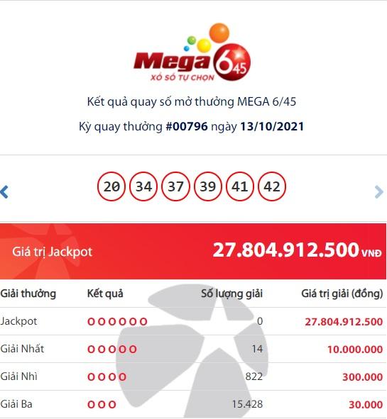 Kết quả Vietlott Mega 6/45: Ai là chủ nhân trúng giải thưởng Jackpot khủng hơn 27 tỷ đồng? 1
