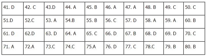 Đáp án đề thi môn Địa lý tốt nghiệp THPT năm 2021 mã đề 324 2
