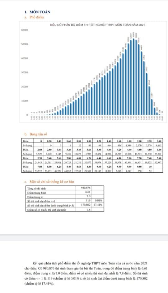 Điểm chuẩn đại học sẽ tăng cao ở các khối, dự báo điểm sàn là 14-15 1