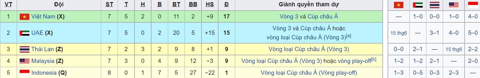 Nhận định trận đấu Việt Nam vs UAE: Chờ đợi giây phút lịch sử  3