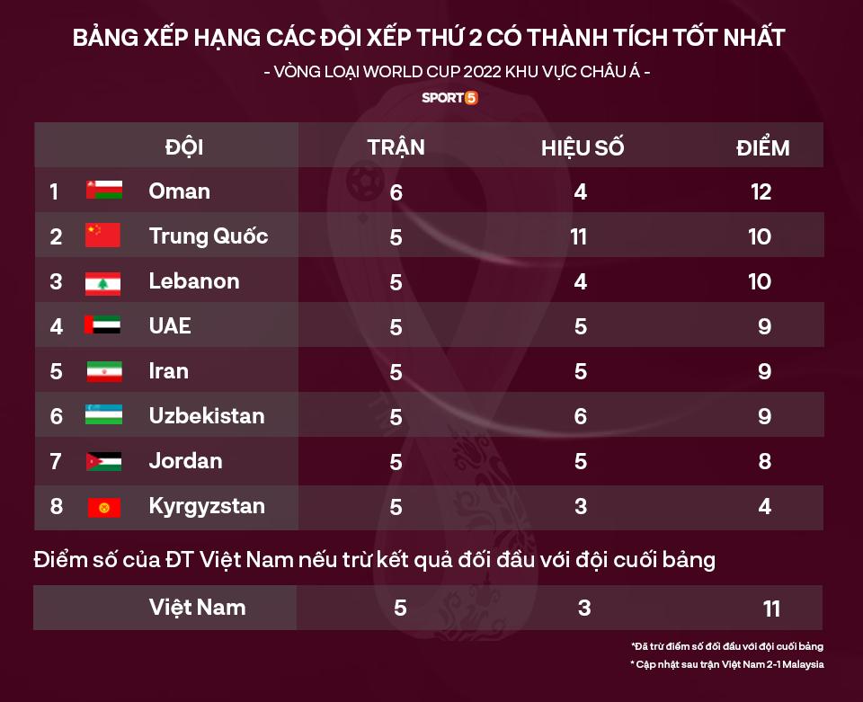Link trực tiếp Hàn Quốc vs Lebanon: Nhận định trận đấu, dự đoán tỷ số, xem online 2