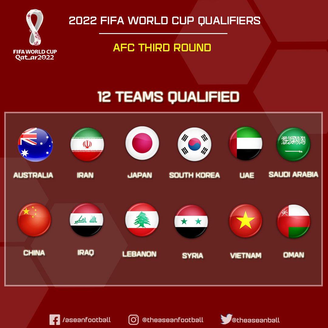 Cơ hội dự World Cup 2022 của đội tuyển Việt Nam còn cao hơn của đội tuyển Trung Quốc  2