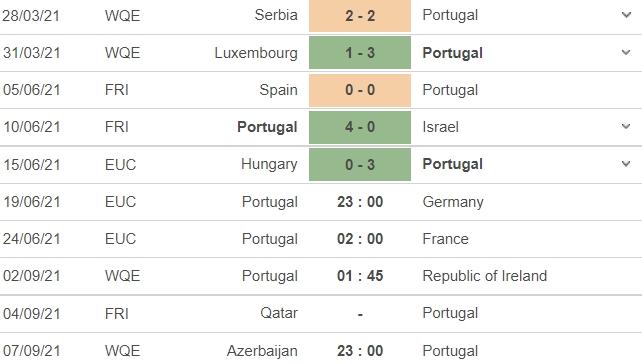 داوری پرتغال در برابر آلمان ، ساعت 23:00 در تاریخ 19/06: گروه F یورو 2021 3