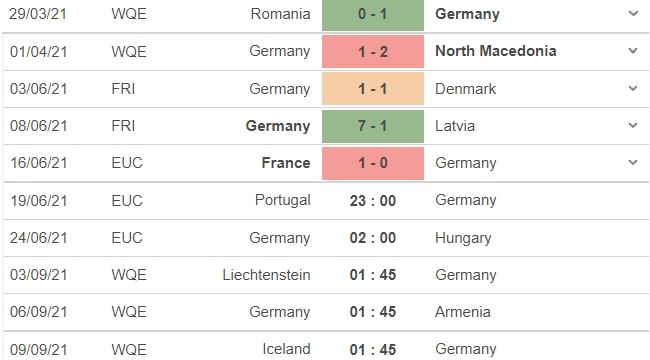 پرتغال و آلمان ، ساعت 23:00 در تاریخ 19/06: گروه F یورو 2021 4