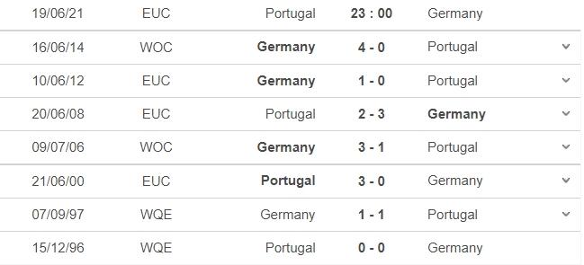 پرتغال و آلمان ، ساعت 23:00 در تاریخ 19/06: گروه F یورو 2021 5