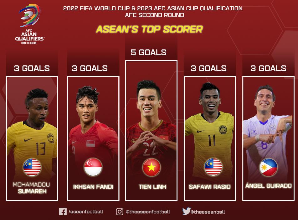 Đội tuyển Việt Nam chơi đẹp số 1 Đông Nam Á, quá bất ngờ với thứ hạng của 'hung thần' Indonesia 5