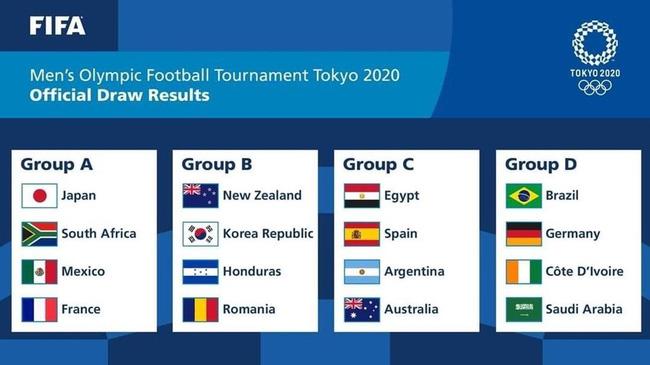 Lịch trực tiếp bóng đá nam Olympic hôm nay 28/07, xem trực tiếp bóng đá nam Olympic trên VTV  2