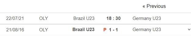 Dự đoán U23 Brazil vs U23 Đức, 18h30 ngày 22/07: Bảng D môn bóng đá nam Olympic 6