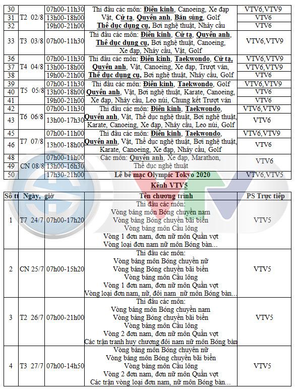 Lịch trực tiếp Olympic Tokyo 2020 trên VTV, xem trực tiếp đoàn thể thao Việt Nam thi đấu trên VTV5, VTV6 3
