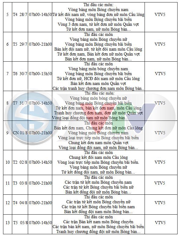 Lịch trực tiếp Olympic Tokyo 2020 trên VTV, xem trực tiếp đoàn thể thao Việt Nam thi đấu trên VTV5, VTV6 5