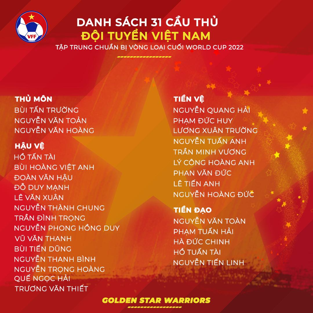 Công Phượng không có tên trong đợt tập trung cùng ĐT Việt Nam: Đã rõ nguyên nhân vì sao 1