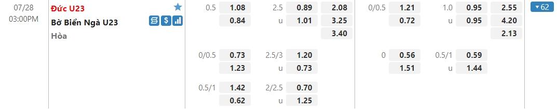Dự đoán kết quả, nhận định U23 Đức vs U23 Bờ Biển Ngà, 15h00 ngày 28/7: Tiễn xe tăng về nước 1