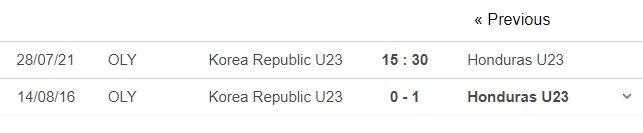Nhận định U23 Hàn Quốc vs U23 Honduras, 15h30 ngày 28/07: Bảng B bóng đá nam Olympic 2020 6