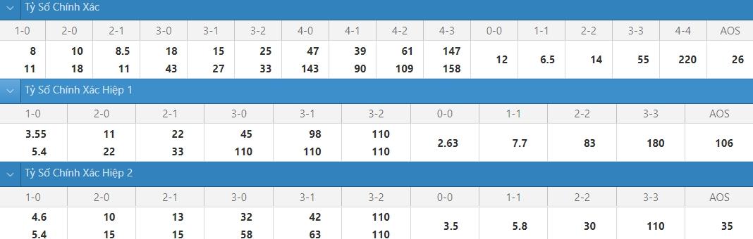 Dự đoán kết quả, nhận định U23 Đức vs U23 Bờ Biển Ngà, 15h00 ngày 28/7: Tiễn xe tăng về nước 2