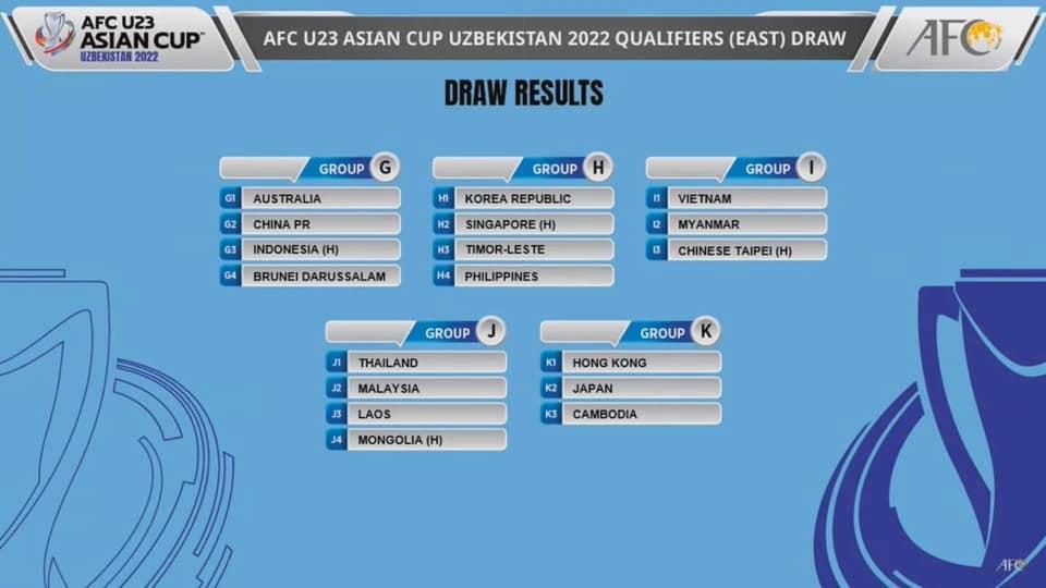 Vòng loại U23 châu Á bốc thăm lại, U23 Việt Nam nhận niềm vui cực lớn 2
