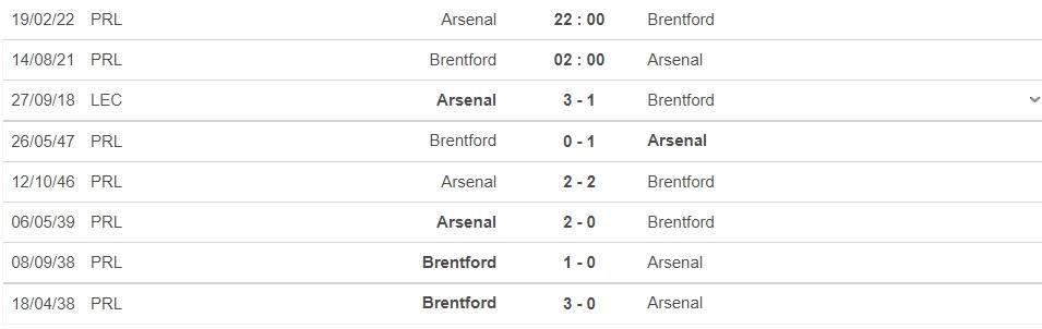 Nhận định Brentford vs Arsenal, 02h00 ngày 14/08: Pháo xịt đầu mùa? 7