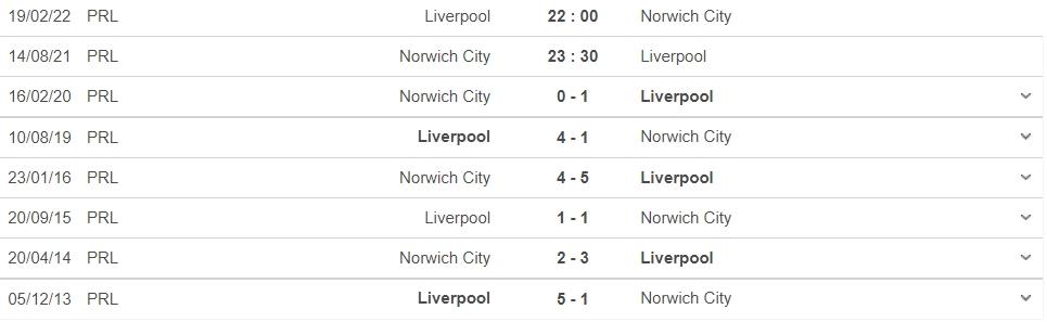 Nhận định Norwich City vs Liverpool, 23h30 ngày 14/08: Con mồi ưa thích 6