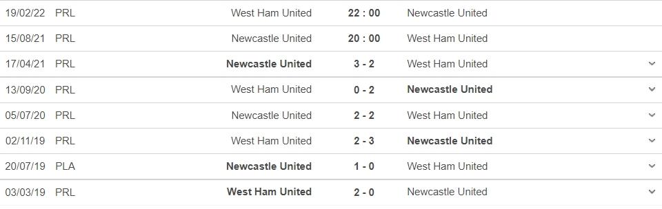 Nhận định Newcastle vs West Ham, 20h00 ngày 15/08: Vòng 1 Ngoại hạng Anh 7