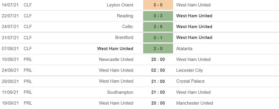 Nhận định Newcastle vs West Ham, 20h00 ngày 15/08: Vòng 1 Ngoại hạng Anh 6