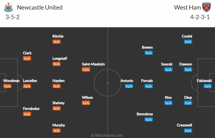Nhận định Newcastle vs West Ham, 20h00 ngày 15/08: Vòng 1 Ngoại hạng Anh 1