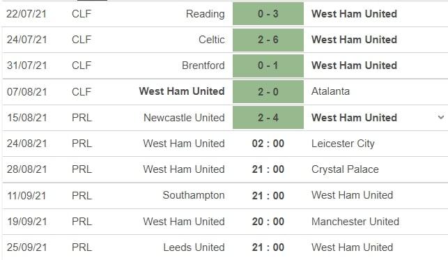 Nhận định West Ham vs Leicester City, 02h00 ngày 24/08: vòng 2 Ngoại hạng Anh 4