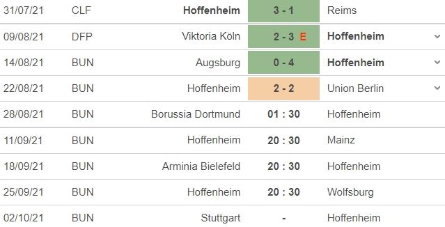 Nhận định Dortmund vs Hoffenheim, 01h30 ngày 28/08: Vòng 3 Bundesliga  5
