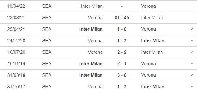 Nhận định Verona vs Inter Milan, 02h00 ngày 28/08: Vòng 2 Serie A 6
