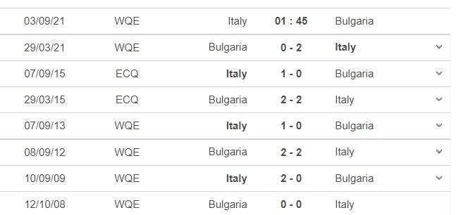 Nhận định Ý vs Bulgaria, 01h45 ngày 03/09: Vòng loại World Cup 2022 6
