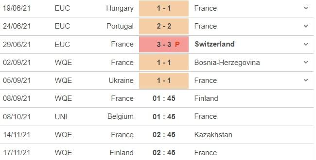 Nhận định Pháp vs Phần Lan, 01h45 ngày 08/09: Vòng loại World Cup 2022 5