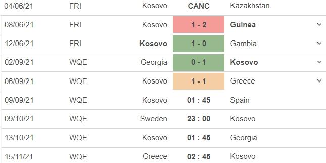 Nhận định Kosovo vs Tây Ban Nha, 01h45 ngày 09/09: Vòng loại World Cup 2022 4