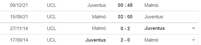 Nhận định Malmo vs Juventus, 02h00 ngày 15/09: Vòng bảng UEFA Champions League  6