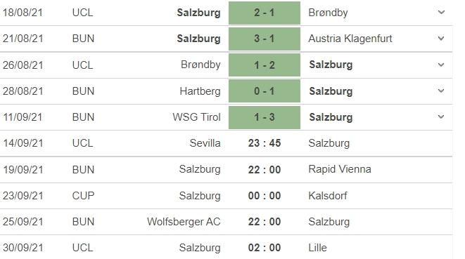 Nhận định Sevilla vs Salzburg, 23h45 ngày 14/09: Vòng bảng UEFA Champions League  5