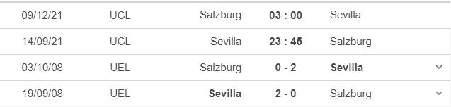 Nhận định Sevilla vs Salzburg, 23h45 ngày 14/09: Vòng bảng UEFA Champions League  6