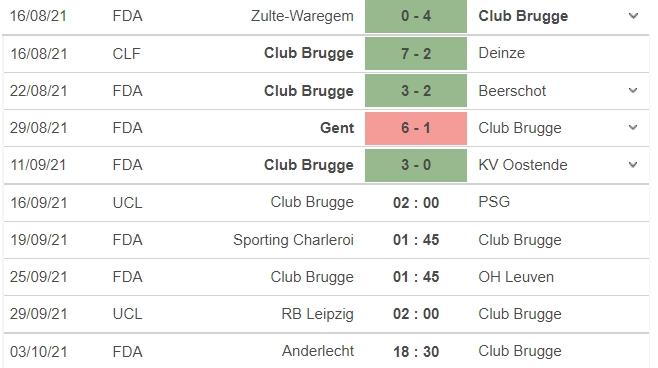 Nhận định Club Brugge vs PSG, 02h00 ngày 15/09: Vòng bảng UEFA Champions League  4