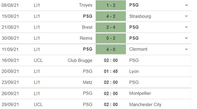 Nhận định Club Brugge vs PSG, 02h00 ngày 15/09: Vòng bảng UEFA Champions League  5