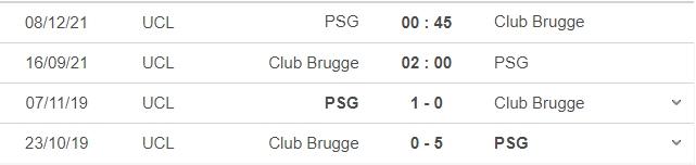 Nhận định Club Brugge vs PSG, 02h00 ngày 15/09: Vòng bảng UEFA Champions League  6