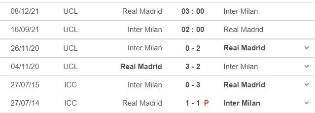Nhận định Inter vs Real, 02h00 ngày 16/09: Vòng bảng UEFA Champions League  6