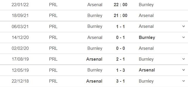 Dự đoán Burnley vs Arsenal, đội hình ra sân, tỉ số chung cuộc: 21h00 ngày 18/09 6
