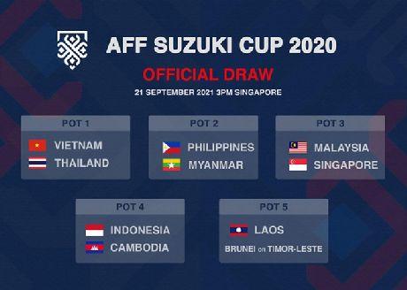 AFF Cup 2021 chốt địa điểm thi đấu, ĐT Việt Nam có lợi thế để bảo vệ ngôi vương 3