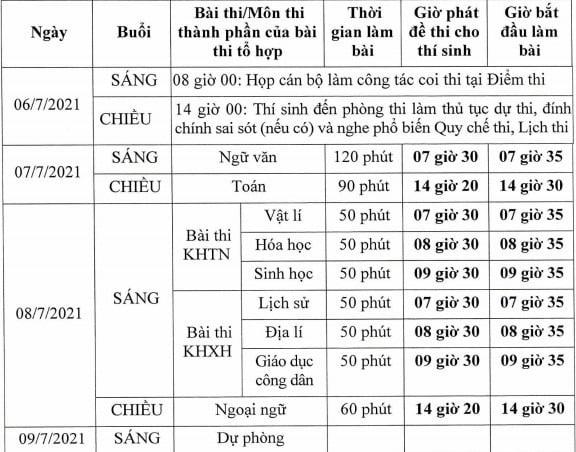 Đề thi môn tổ hợp KHXH kỳ thi THPT Quốc gia 2021 tất cả các mã đề 13