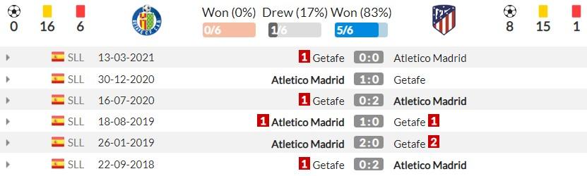 Nhận định Getafe vs Atletico Madrid (00h30, 22/09) vòng 6 La Liga: 'Song sát' Suarez - Griezmann tái hợp 3