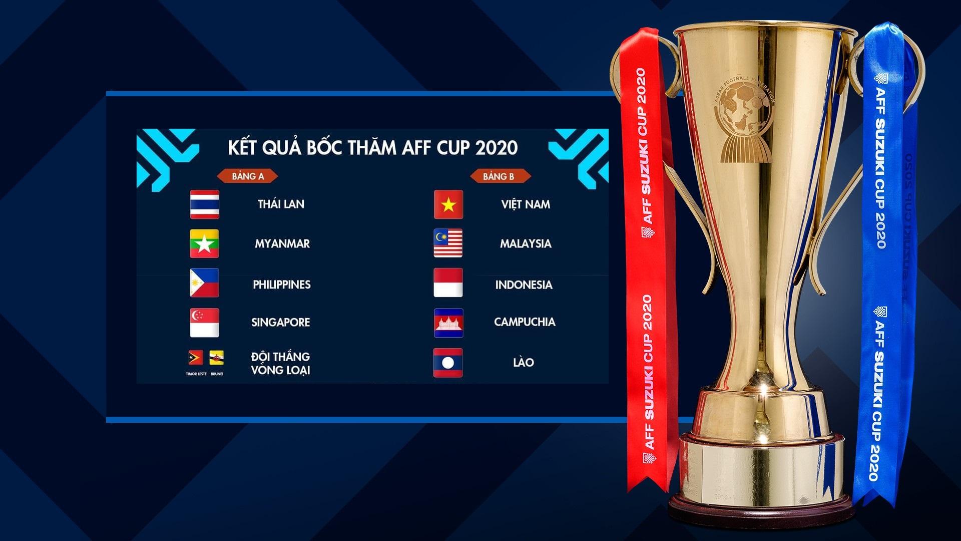 Kết quả bốc thăm AFF Cup 2020: Việt Nam tái ngộ đối thủ khó chơi tại VL World Cup 1