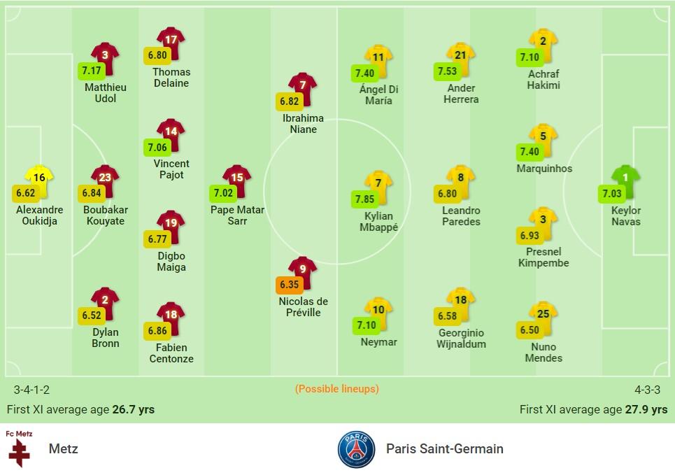 Nhận định Metz vs PSG (2h00, 23/09) vòng 7 Ligue 1: Vắng Messi, không vấn đề 2