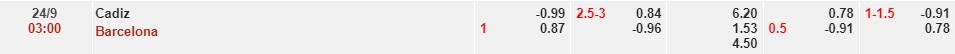 Nhận định Cadiz vs Barcelona (3h00, 24/09) vòng 6 La Liga: 'Báo động đỏ' cho Koeman 4