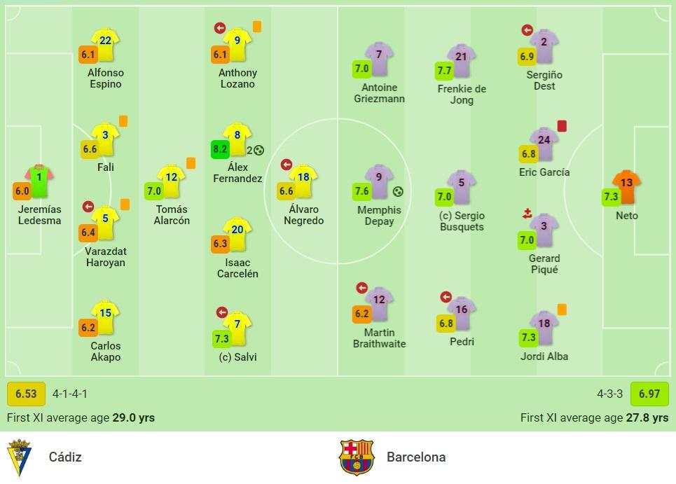 Nhận định Cadiz vs Barcelona (3h00, 24/09) vòng 6 La Liga: 'Báo động đỏ' cho Koeman 2